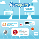 isletmeler-foursquare-kampanyalar-markalar