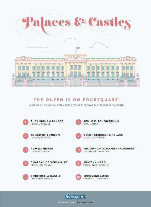 Dünya genelindeki en çok ziyaret edilen saray ve kaleler açıklandı!
