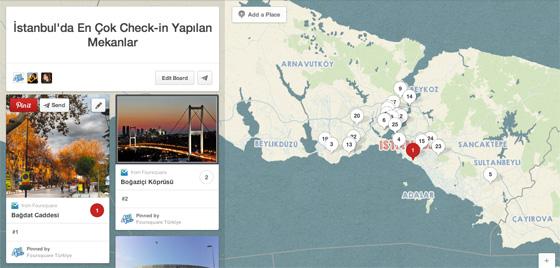 İstanbul'da En Çok Check-in Yapılan Mekanlar